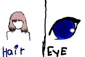 Hair and eye Practice