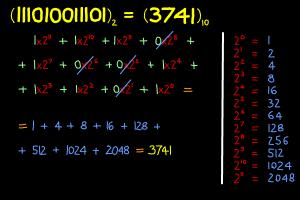 How to convert a binary number into decimal system
